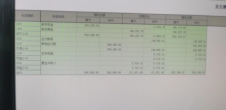 科目表上余额是对的,但是资产负债表上面的不对