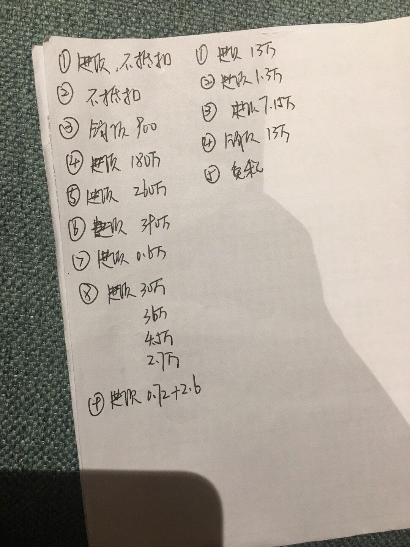 你好同学,你看一下图片,计算一下最后的结果。