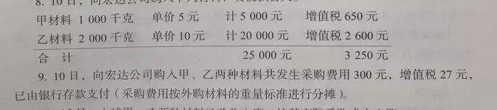 甲1000千克,乙2000千克