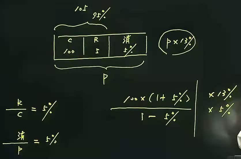 老师,这个公式还是没明白请问一下,它是如何变成这样子的