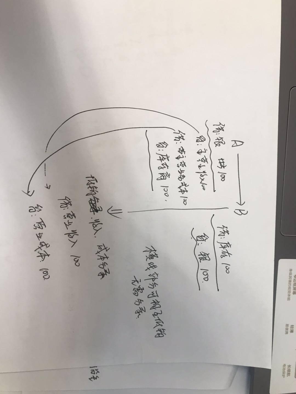 同学你好!具体解释我画了一张图给你,看看是不是可以帮助你理解。