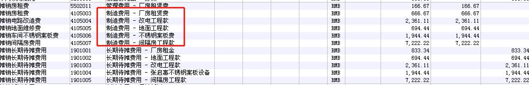 老师 我摊销长期待摊费用的时候,制造费用这样一个一个列出来好呢,还是直接设一个二级科目,把待摊费用放到这个二级科目里?