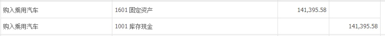 您看一下,第一笔是购入的时候做的分录,第二笔是卖出的分录。最后账面上固定资产还有清理是为0的