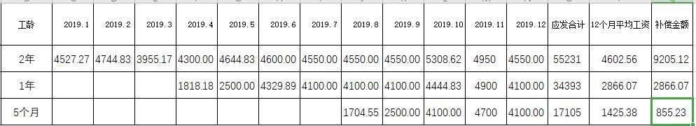 老师麻烦帮我看下这样计算补偿金对不对,尤其是工龄5个月的那个!谢谢您
