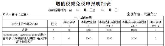 乙公司2020年7-8月份自行开具普票价税合计30.9(30*1.03)万元,9月份自行开具普票价税合计10.10(10*1.01)万元。    【解析】  乙公司季度不含税销售额为40万元,3月份征收率由3%降至1%,本季度实际享受的减免税额为2000(100000*2%)元,申报表填写如下:这个正确吗?谢谢