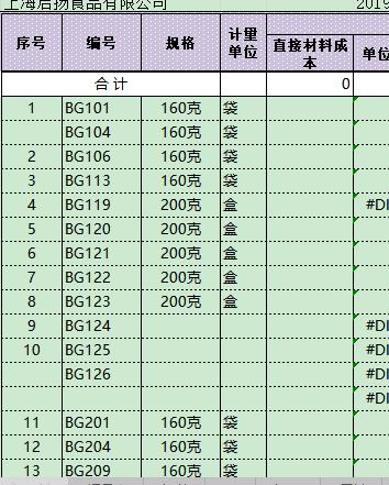 表1中如何到表2中查找匹配(BG101.......)对应的金额合计数。