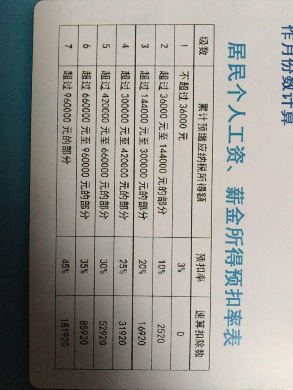 李某2019年取得工资、薪金等综合所得的应纳