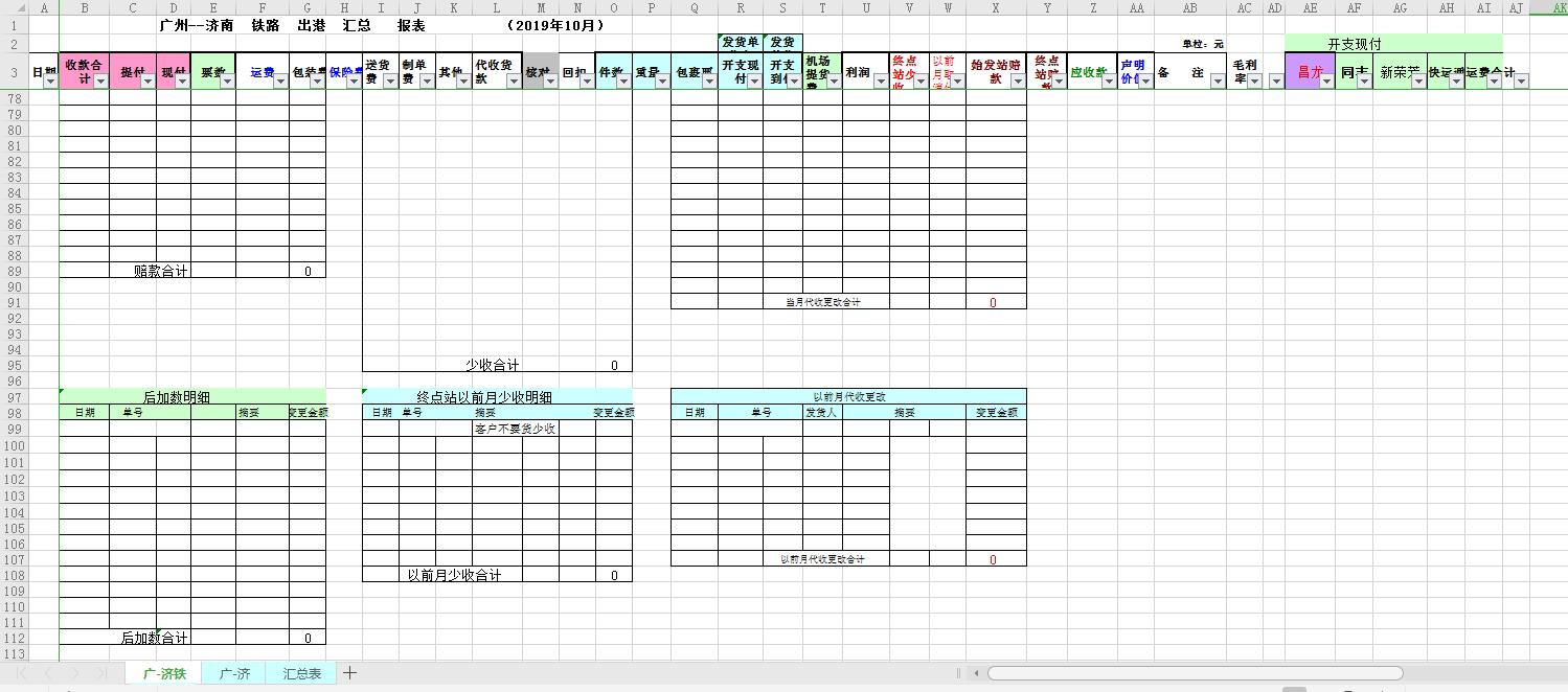 科目我都会 我只是想看看你们做一个完整的会计分录 根据表格里面的金额,做完整的会计分录  主营业务收入和成本都在表中了
