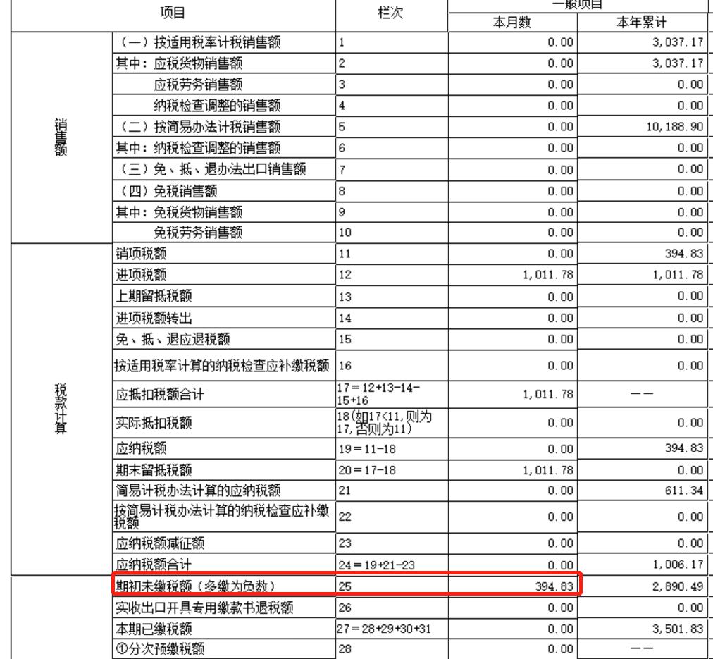 老师请问一下 我这里394.83在7月申报的时候是已经扣税了的, 怎么我现在8月和9月申报表里面还显示未缴呢?
