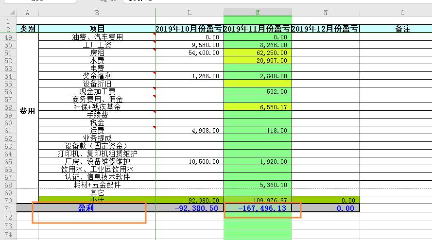 这个表就是根据领料费用 和本月实际收到的款 最后体现的是盈还是亏
