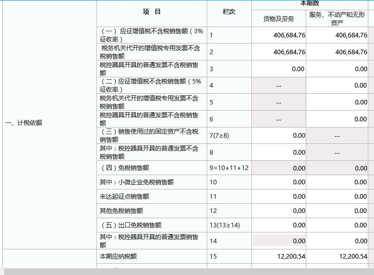 老师,自己家税控器开了131403.1含税金额填写哪一列?