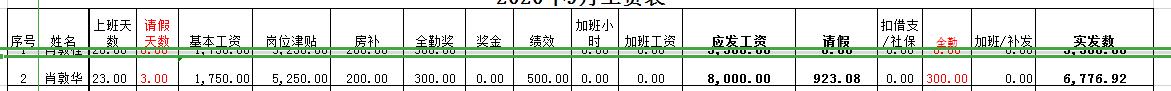 工资8000韩全勤奖300,员工请假2天,怎么算工资啊 这样对不 单休26天