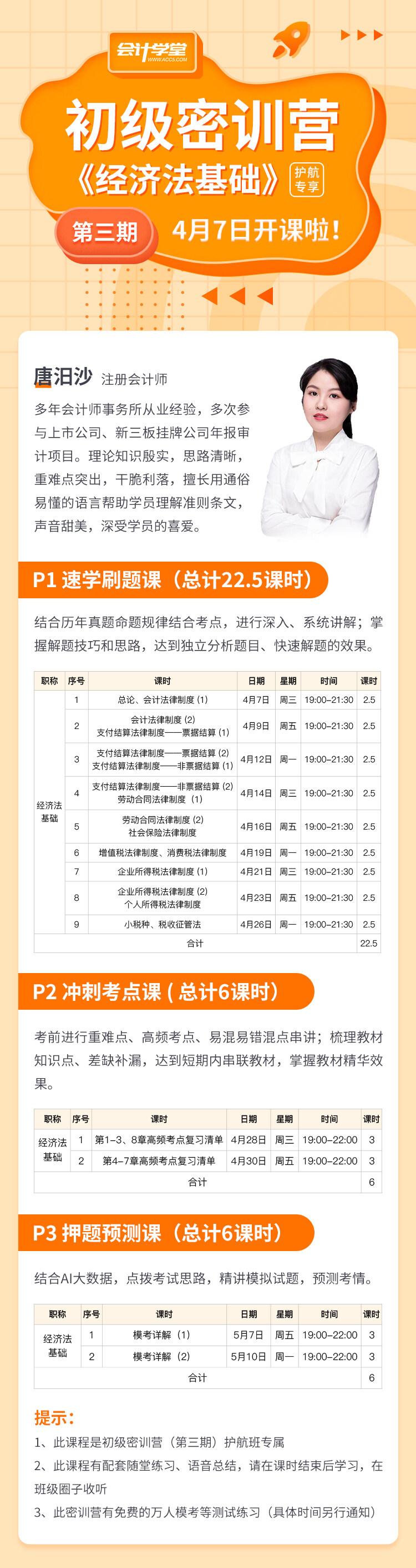 初级密训营第三期-经济法基础(1).jpg
