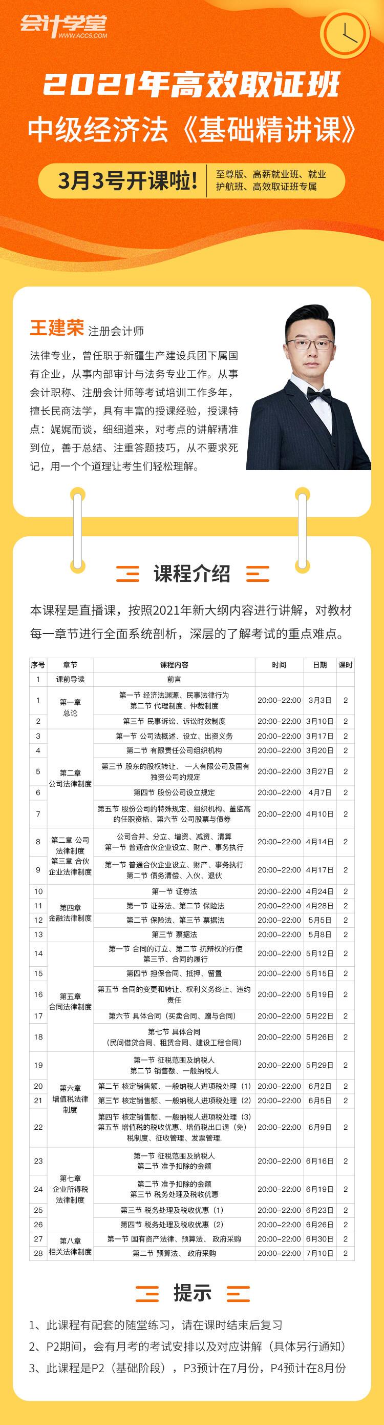中级经济法-王建荣(3).jpg