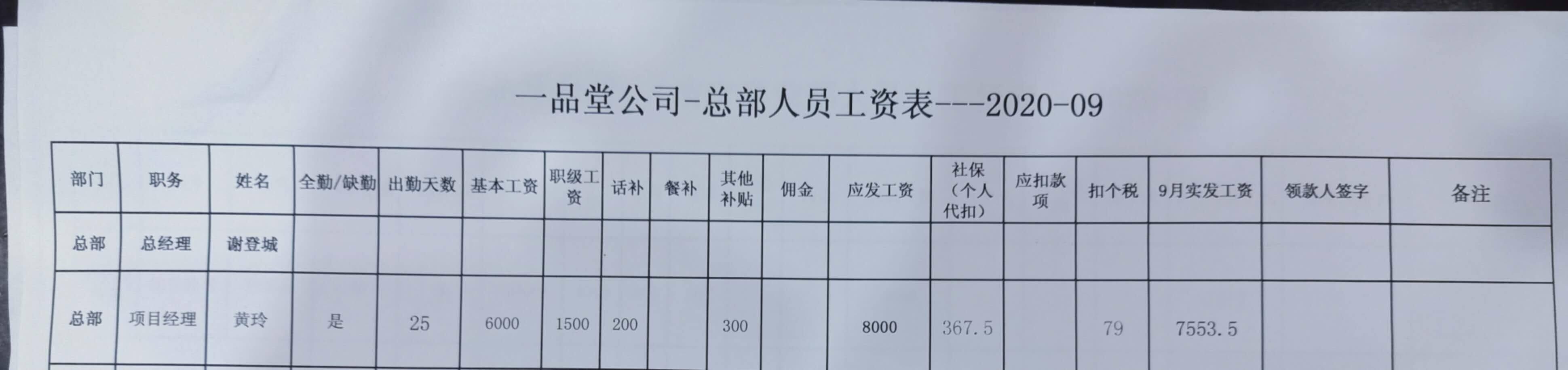 老师,以黄玲的工资为例题,这个个人所得税的工资薪金所得表每栏怎么填