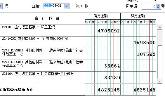 老师,麻烦你帮我看一下这张表格对吗?其他应付款的期末余额的贷方怎么有余额?