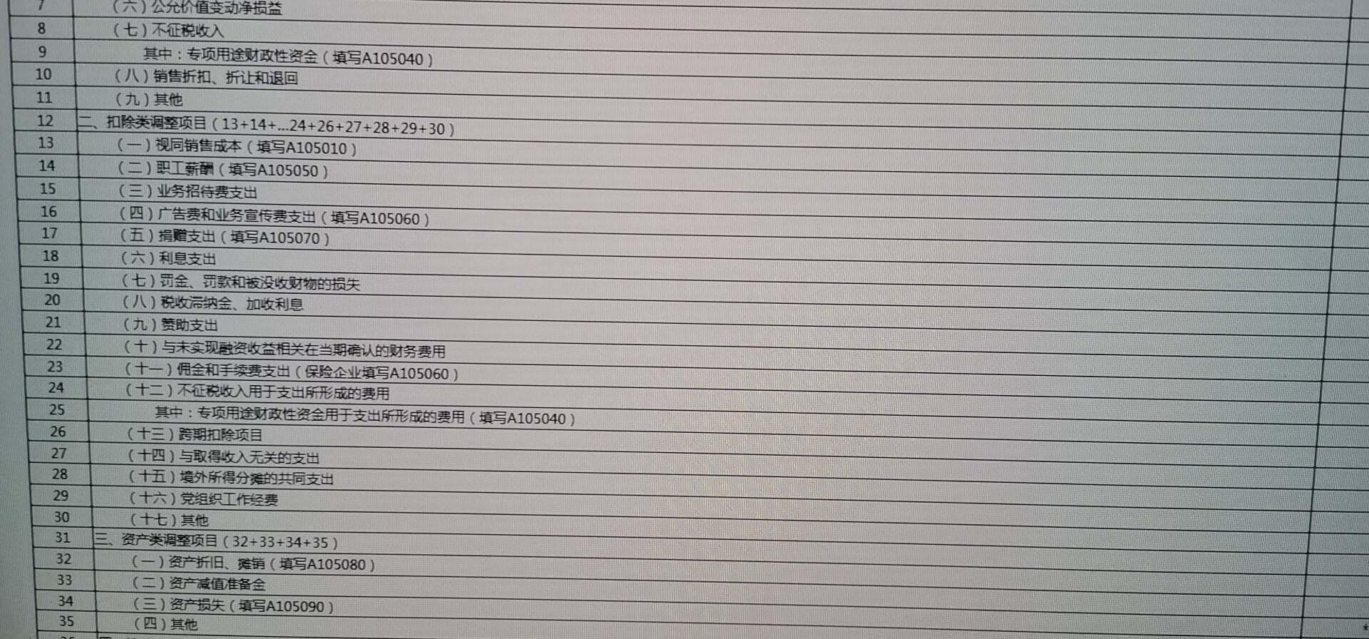 老师如果更正的话是不是在这图片表格的26行跨期扣除项目那行填写呀?