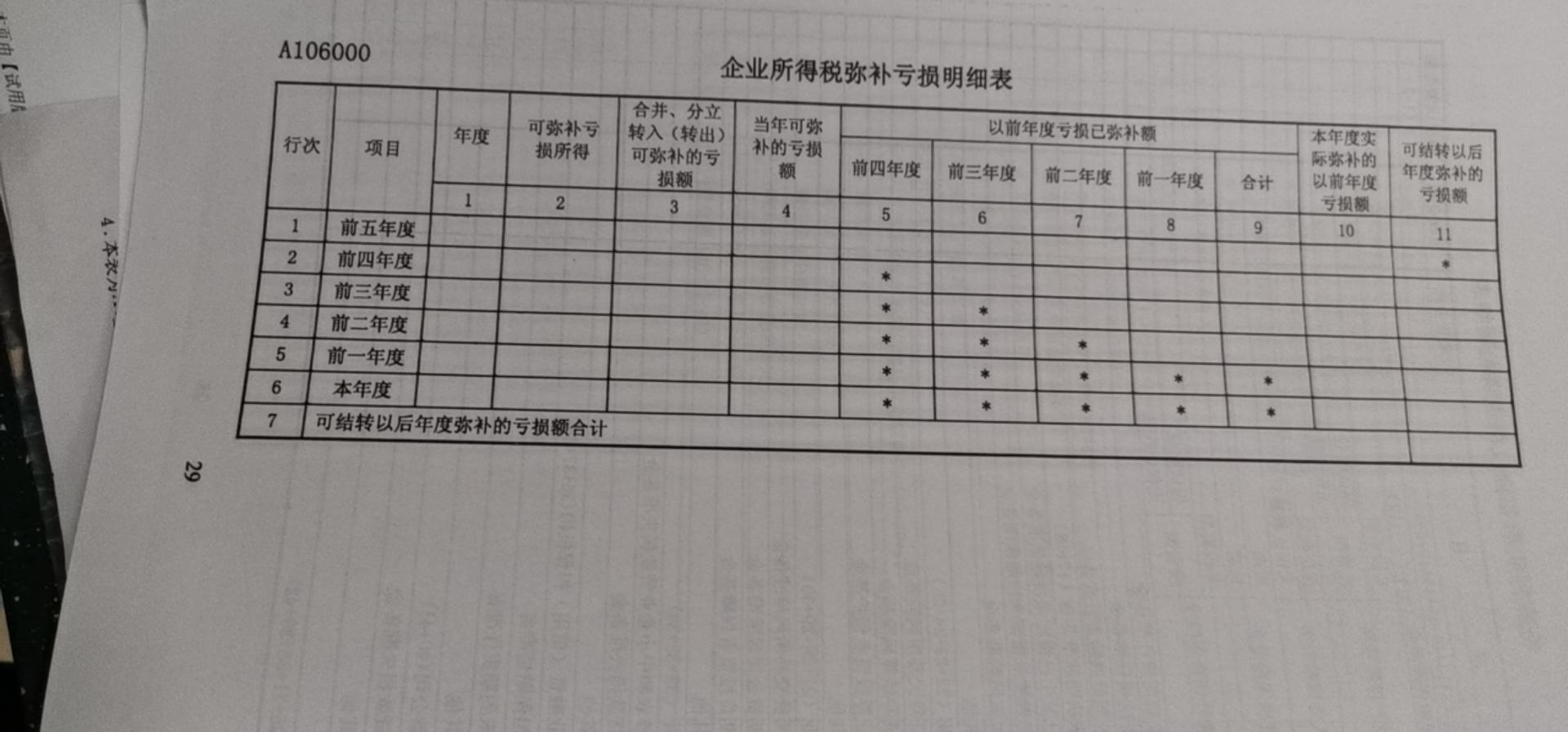 老师,想问问。这个表是怎么填?
