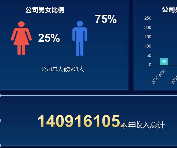 老师这个25%的数据怎么引过来的呢